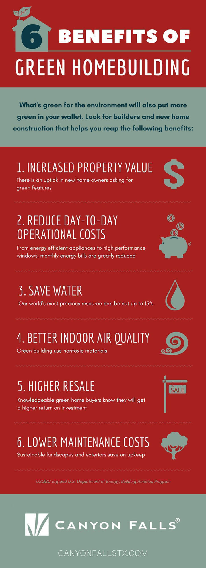 6 benefits of green building homebuilding infographic